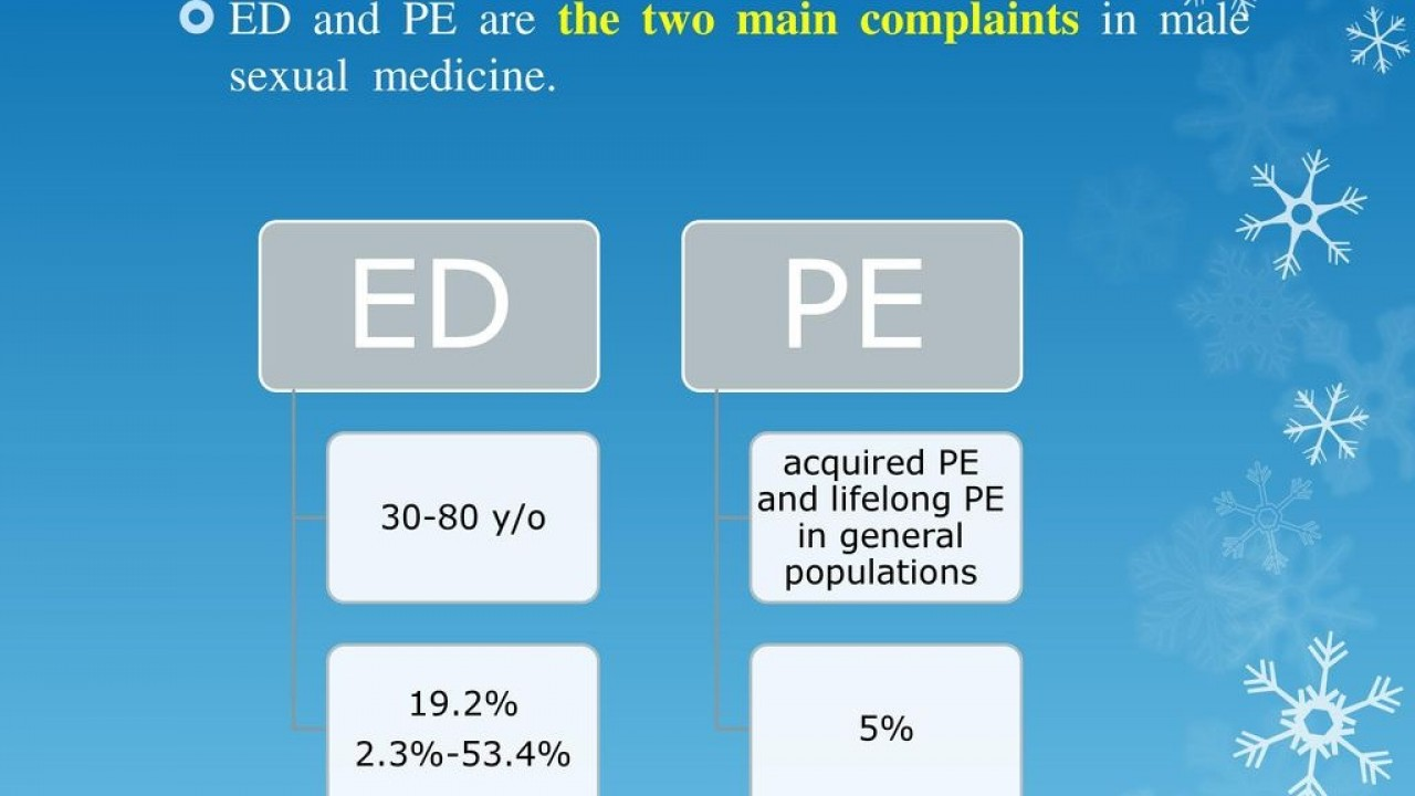 Lifelong premature ejaculation can be treated by pelvic floor exercises